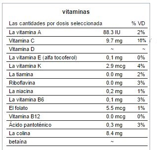 Vitaminas de la cereza