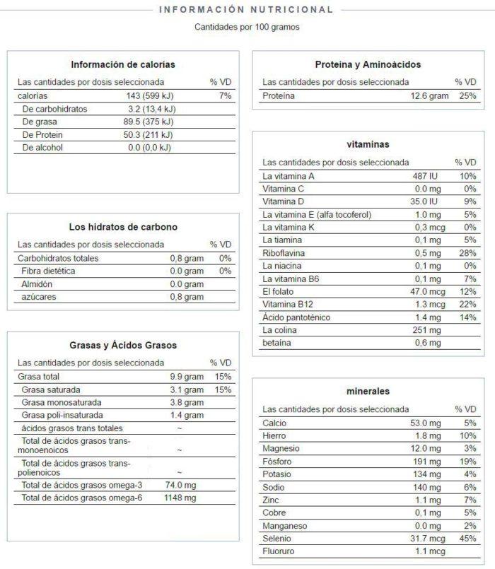 informacion-nutricional-del-huevo