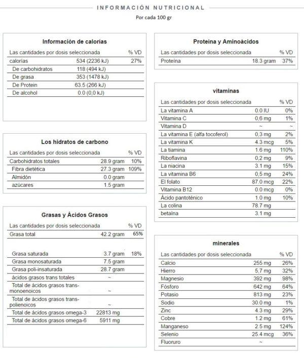 propedades-nutricionales-semilla-de-lino
