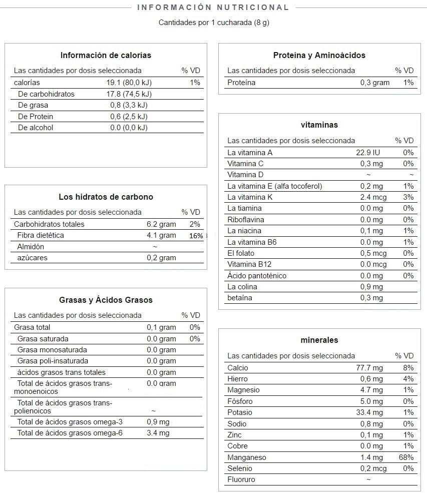 tabla-nutricional-canela