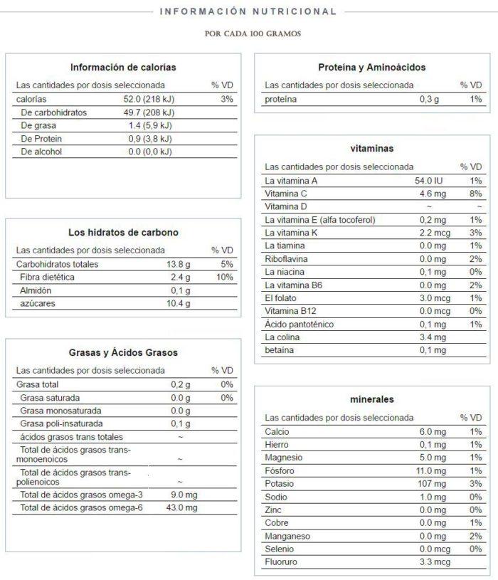 tabla-nutricional-manzana