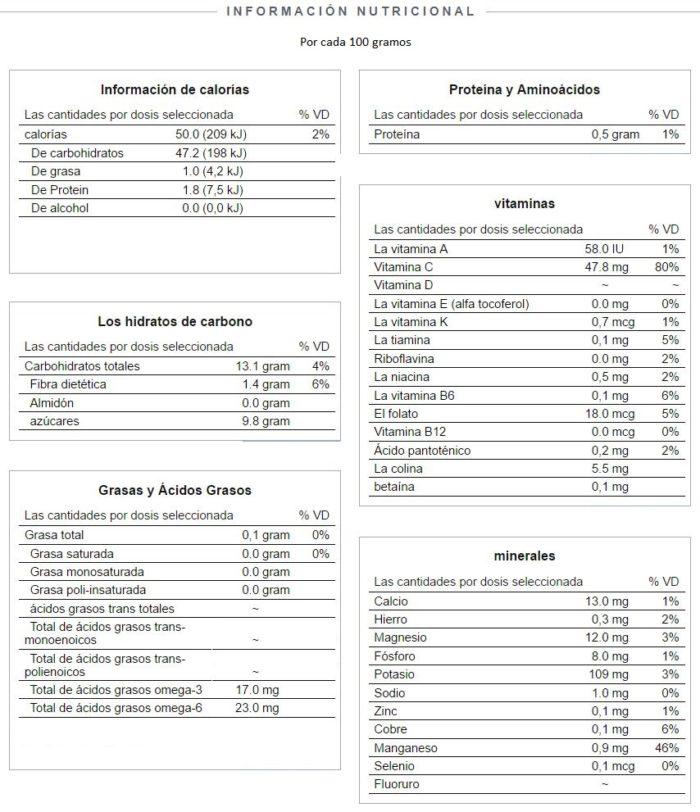 tabla-nutricional-pina