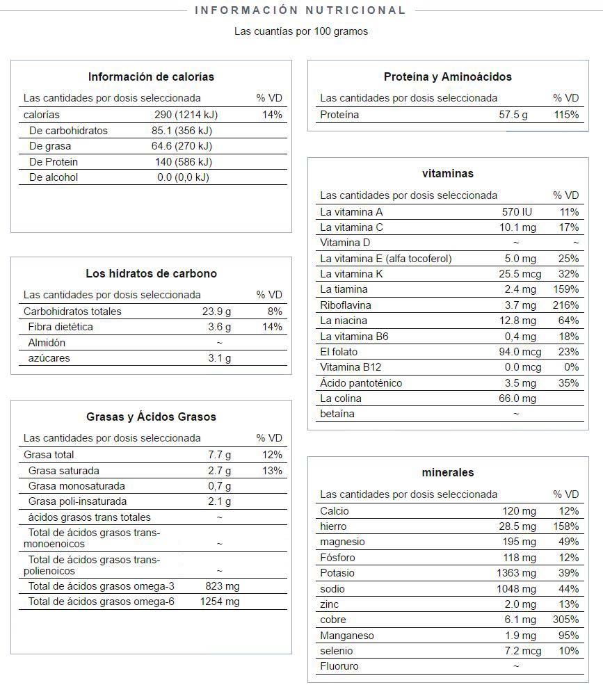 informacion-nutricional-espirulina