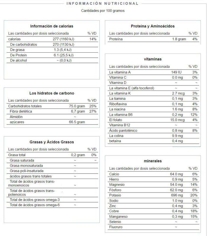 tabla-nutricional-datiles