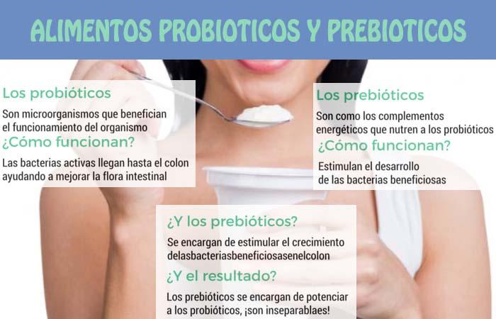 https://alimentoscon.com/wp-content/uploads/2017/02/prebioticos-y-probioticos-alimentos-funcionales.jpg