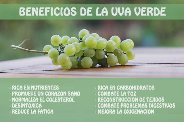 beneficios de la uva verde
