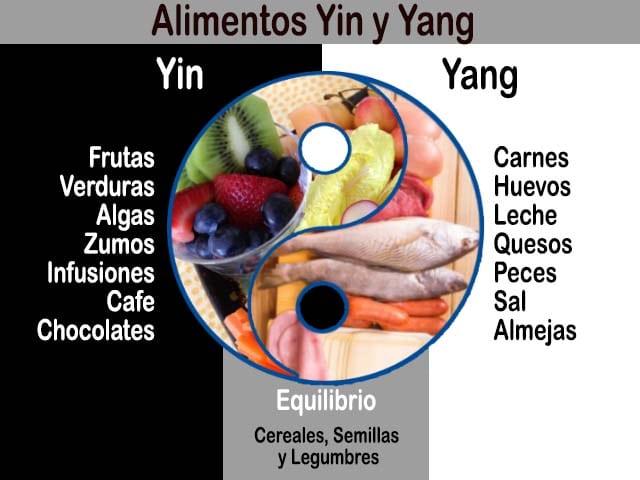 alimentos yin y yang