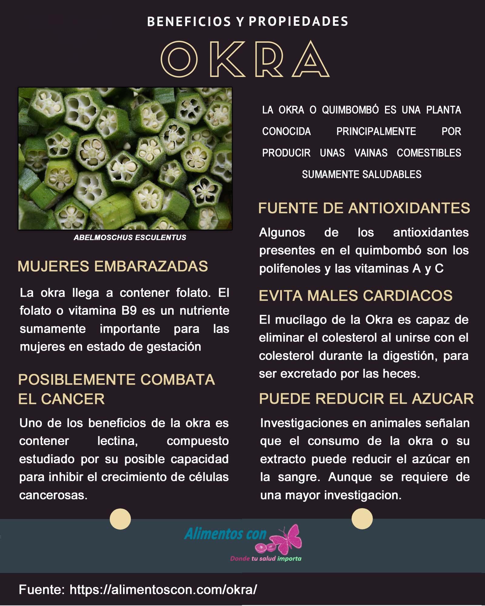 Infografia beneficios de la Okra